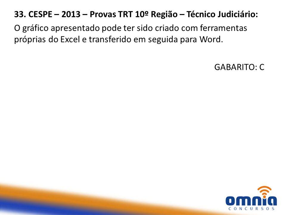 33. CESPE – 2013 – Provas TRT 10º Região – Técnico Judiciário: O gráfico apresentado pode ter sido criado com ferramentas próprias do Excel e transfer