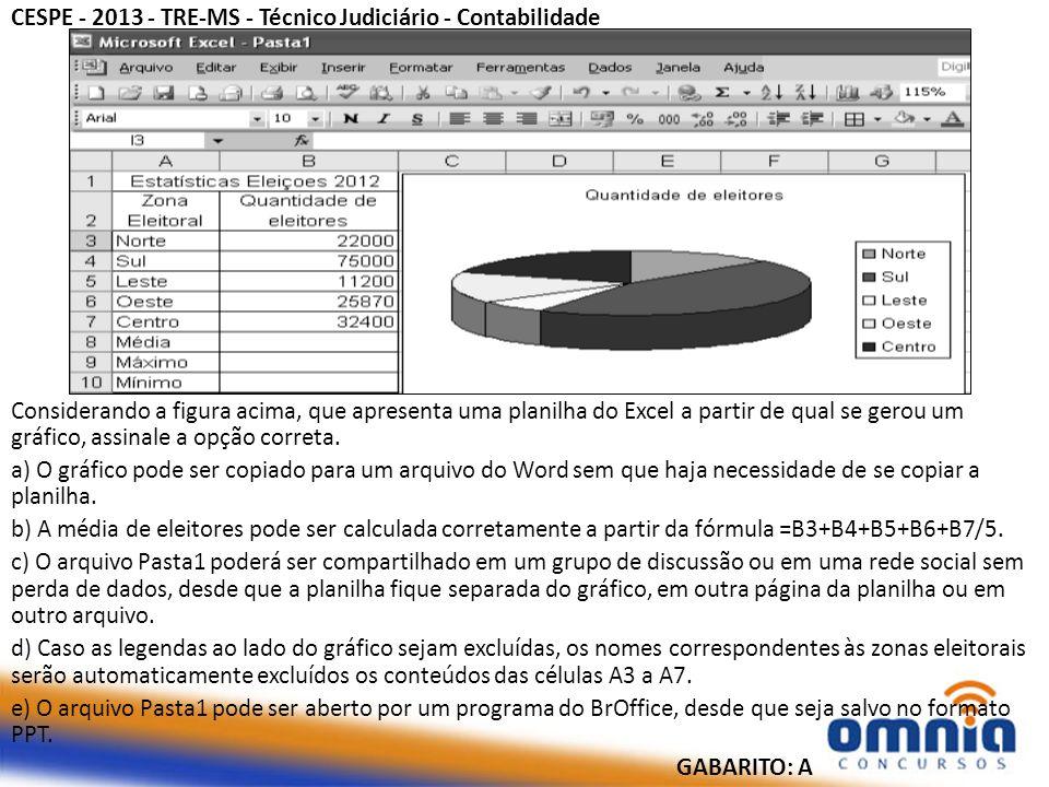 CESPE - 2013 - TRE-MS - Técnico Judiciário - Contabilidade Considerando a figura acima, que apresenta uma planilha do Excel a partir de qual se gerou