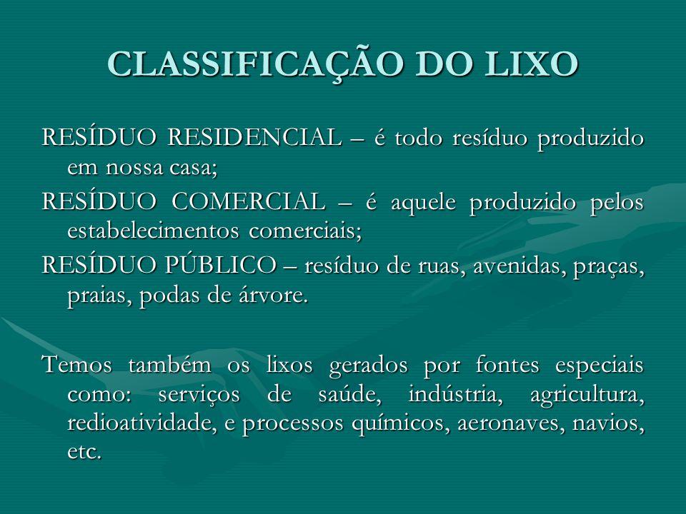 CLASSIFICAÇÃO DO LIXO RESÍDUO RESIDENCIAL – é todo resíduo produzido em nossa casa; RESÍDUO COMERCIAL – é aquele produzido pelos estabelecimentos come