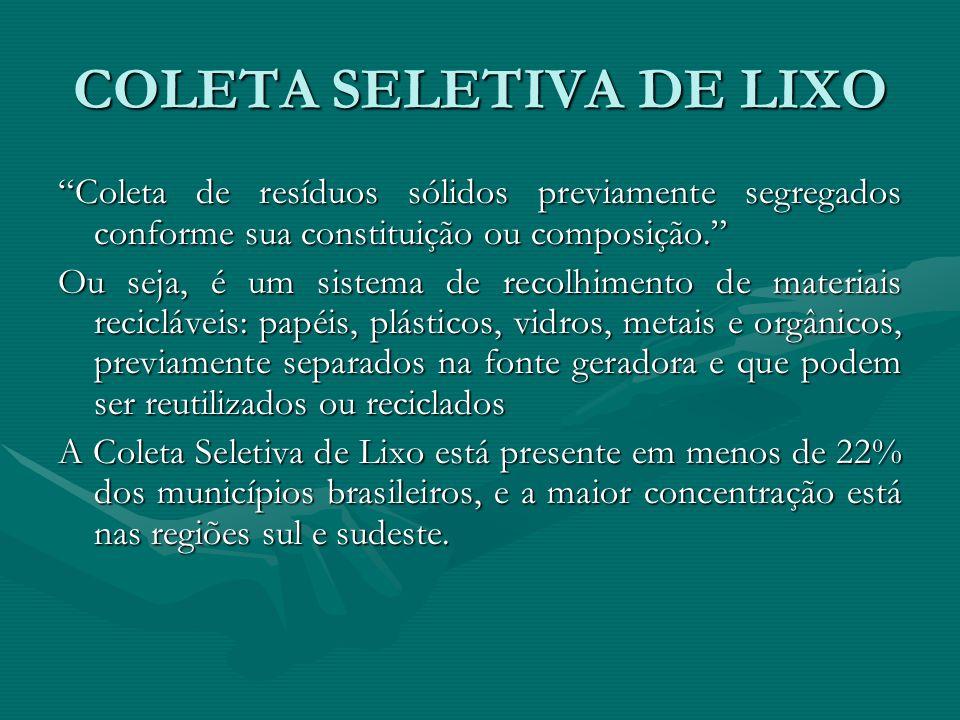 """COLETA SELETIVA DE LIXO """"Coleta de resíduos sólidos previamente segregados conforme sua constituição ou composição."""" Ou seja, é um sistema de recolhim"""