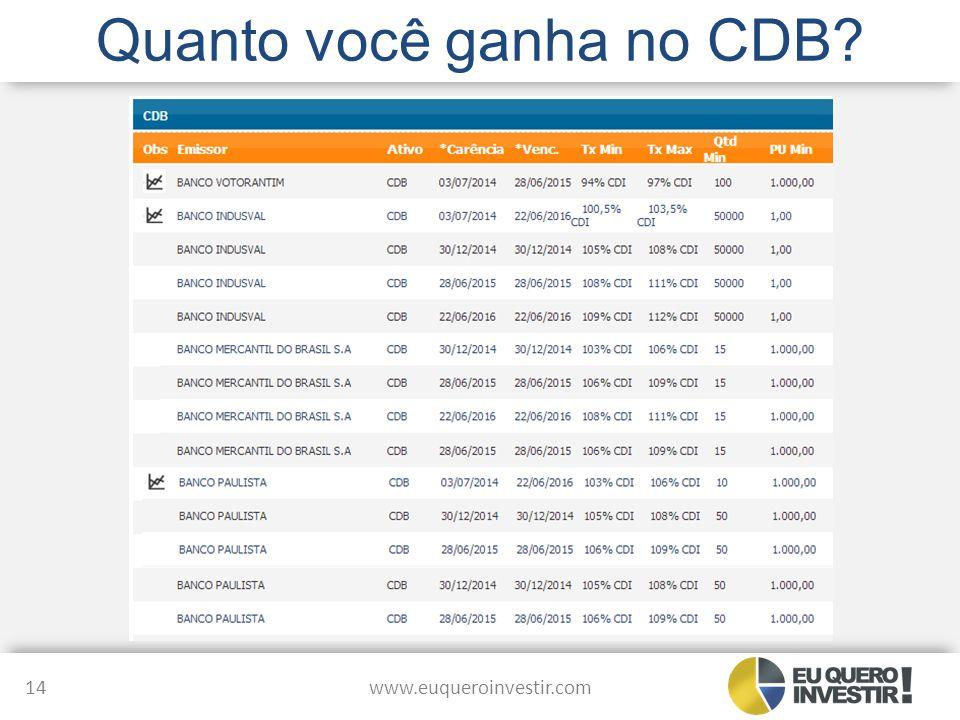 Quanto você ganha no CDB? www.euqueroinvestir.com 14