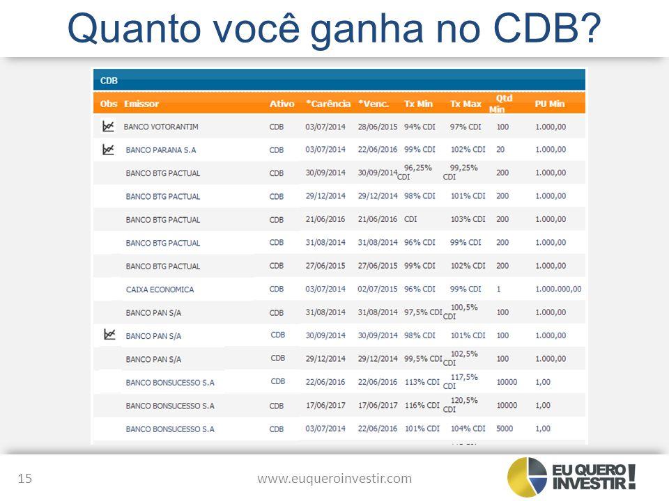 Quanto você ganha no CDB? www.euqueroinvestir.com 15