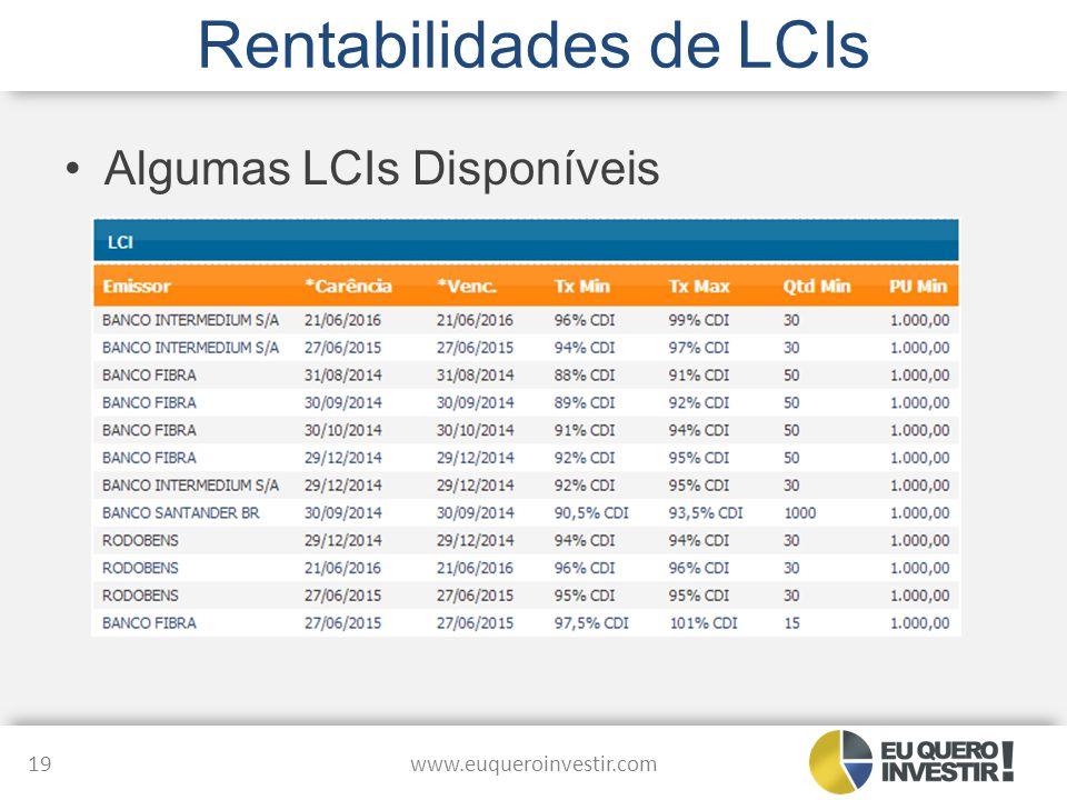 Rentabilidades de LCIs Algumas LCIs Disponíveis www.euqueroinvestir.com 19