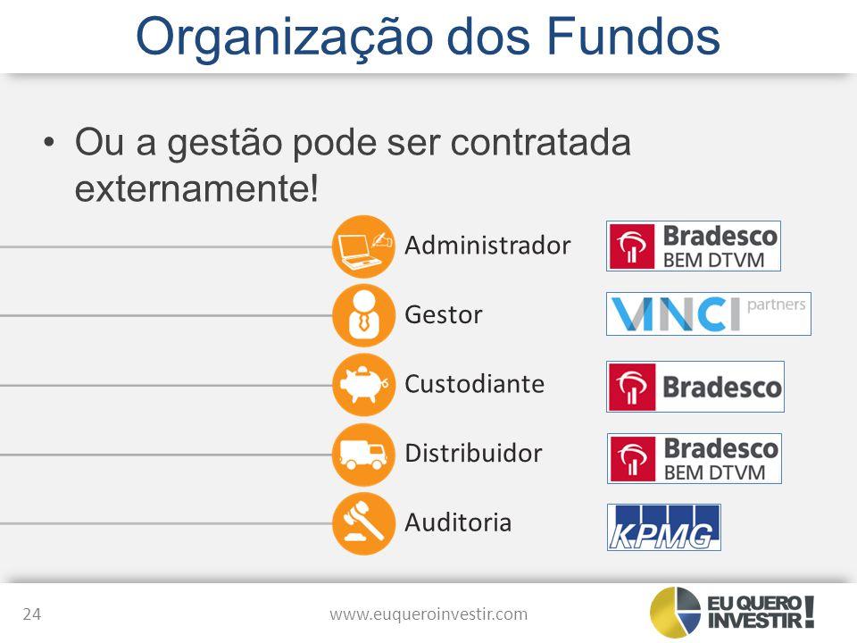 Organização dos Fundos www.euqueroinvestir.com 24 Ou a gestão pode ser contratada externamente! Administrador Gestor Custodiante Distribuidor Auditori
