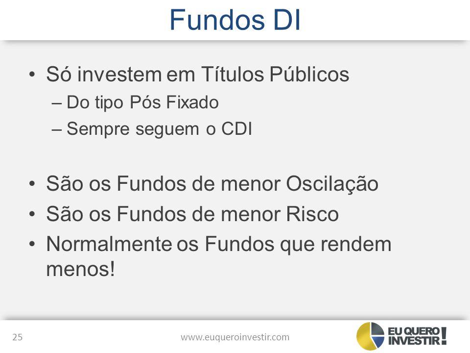 Fundos DI Só investem em Títulos Públicos –Do tipo Pós Fixado –Sempre seguem o CDI São os Fundos de menor Oscilação São os Fundos de menor Risco Norma