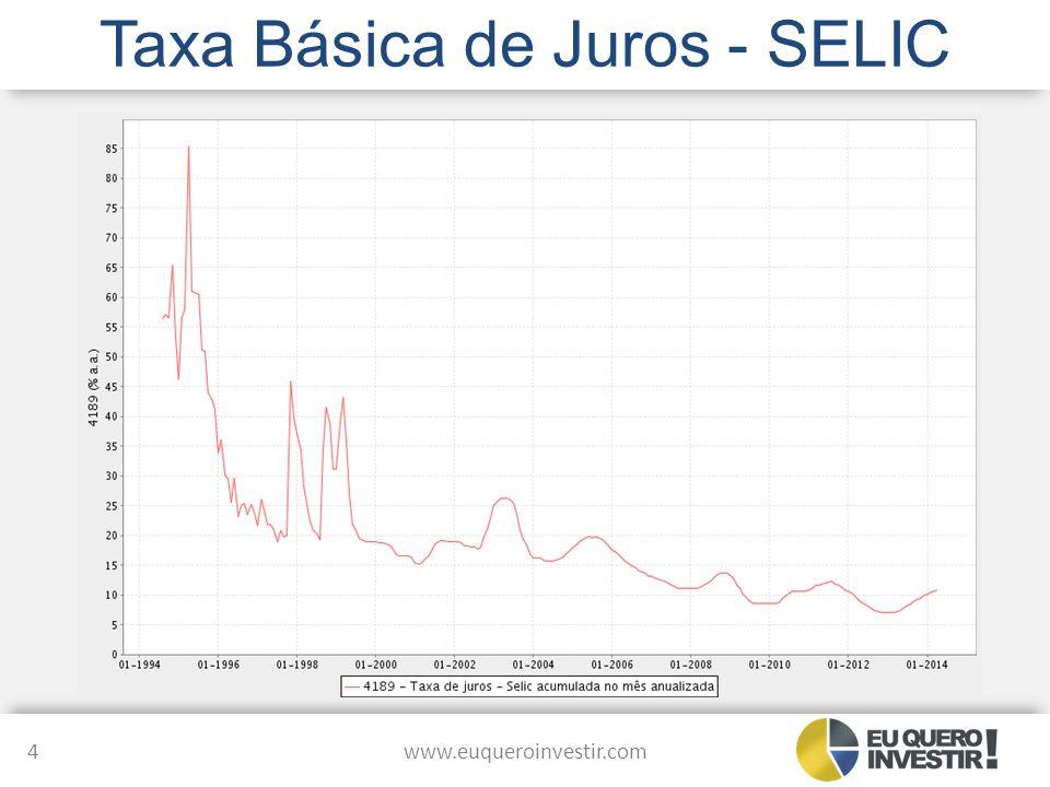 TÍTULOS DO TESOURO www.euqueroinvestir.com 35