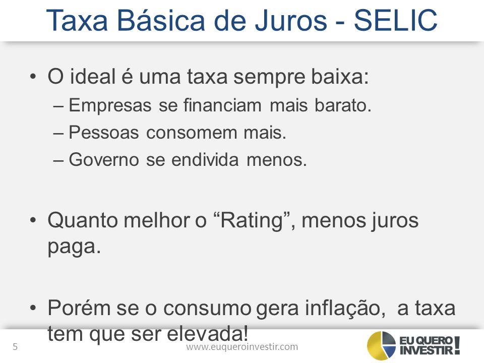 CDI Certificado de Depósito Interbancário www.euqueroinvestir.com 6