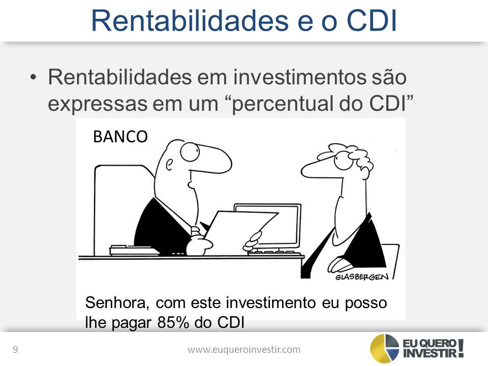 Comparando Poupança: 6,5% ao ano CDB: Pagando 100% do CDI –100% x 10,8% = 10,8% –IR de 15% (menor tarifa) 10,8% x (1-15%) = 9,18% –Rentabilidade 41% maior que a poupança LCI: Pagando 100% do CDI –100% x 10,8% = 10,8% –Não há IR –Rentabilidade 66% maior que a poupança www.euqueroinvestir.com 20