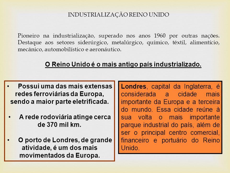INDUSTRIALIZAÇÃO REINO UNIDO Pioneiro na industrialização, superado nos anos 1960 por outras nações.