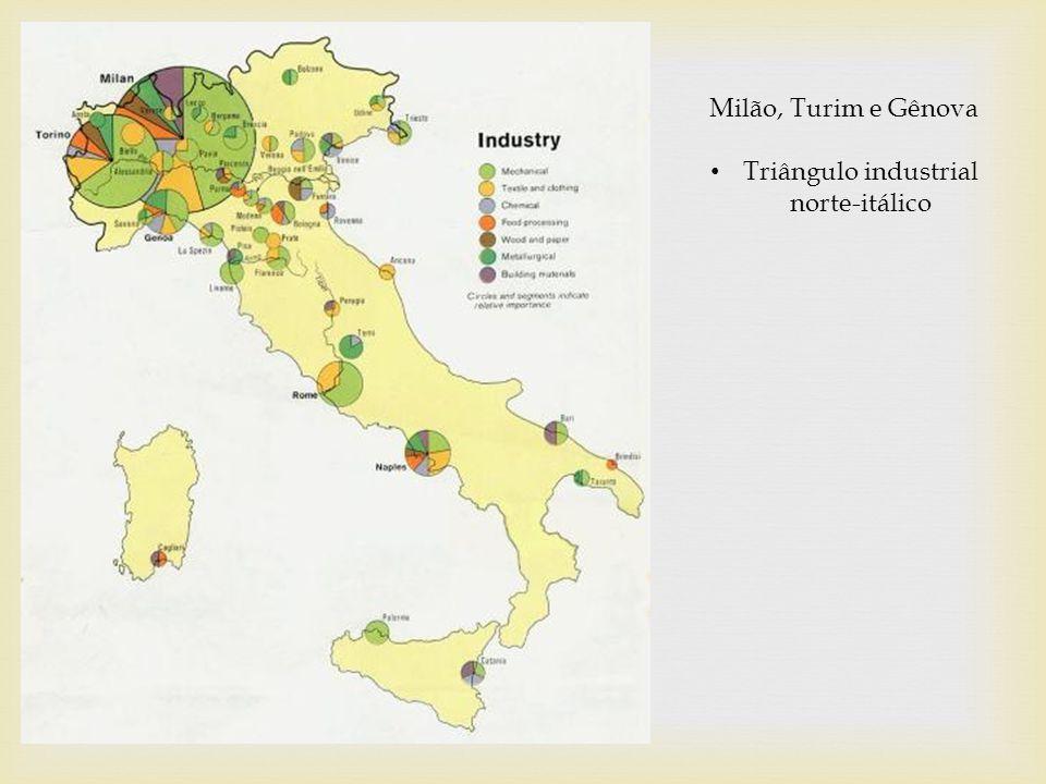 Milão, Turim e Gênova Triângulo industrial norte-itálico