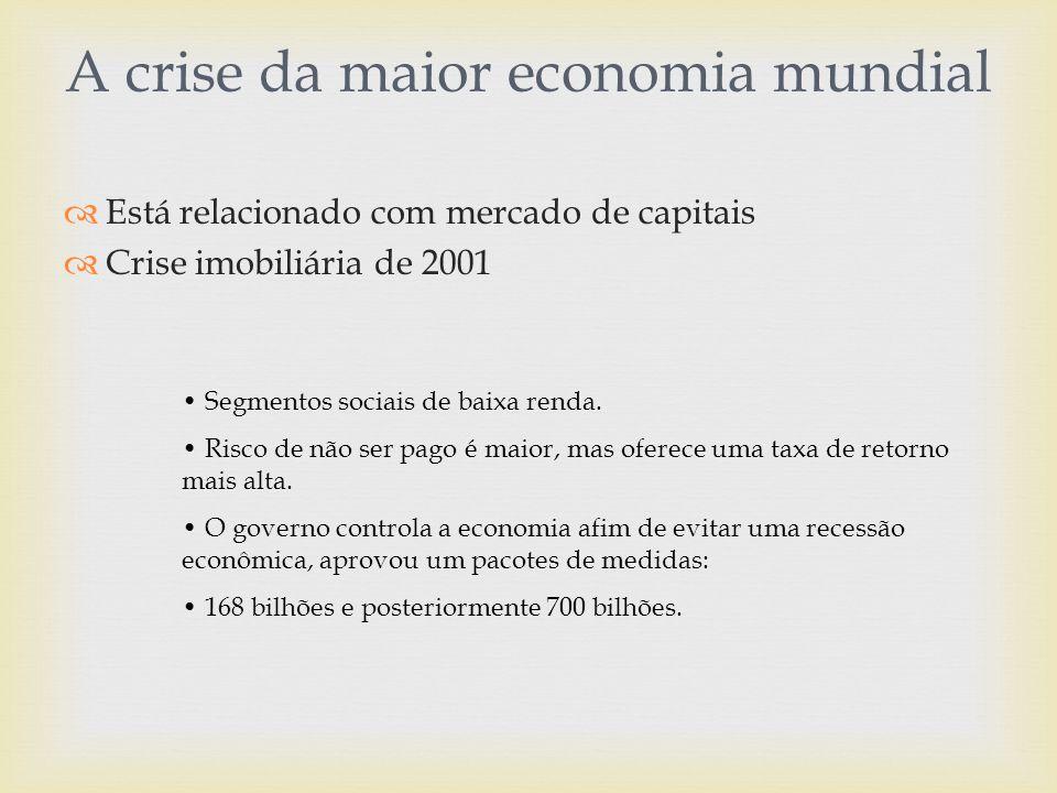 A crise da maior economia mundial  Está relacionado com mercado de capitais  Crise imobiliária de 2001 Segmentos sociais de baixa renda.
