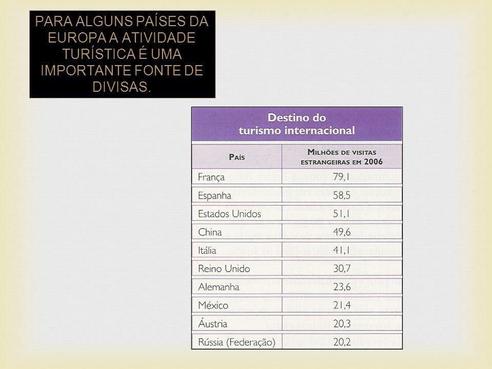 PARA ALGUNS PAÍSES DA EUROPA A ATIVIDADE TURÍSTICA É UMA IMPORTANTE FONTE DE DIVISAS.