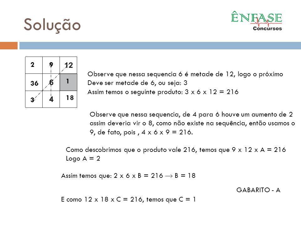 Solução Observe que nessa sequencia 6 é metade de 12, logo o próximo Deve ser metade de 6, ou seja: 3 Assim temos o seguinte produto: 3 x 6 x 12 = 216