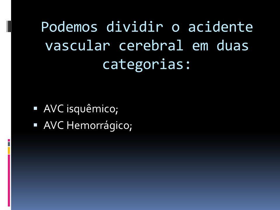Podemos dividir o acidente vascular cerebral em duas categorias:  AVC isquêmico;  AVC Hemorrágico;