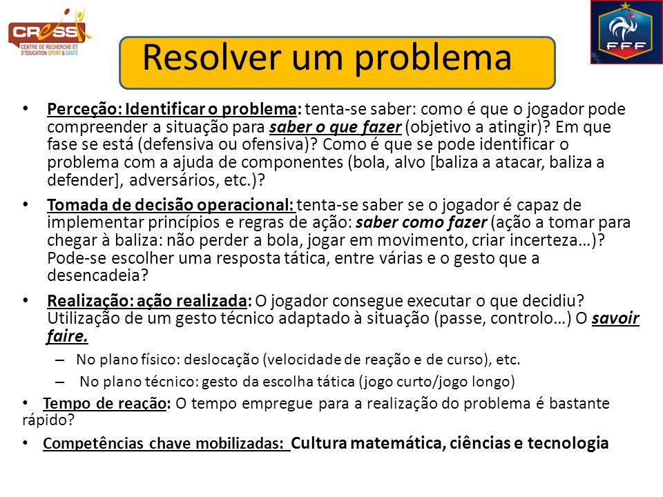 Resolver um problema Perceção: Identificar o problema: tenta-se saber: como é que o jogador pode compreender a situação para saber o que fazer (objetivo a atingir).