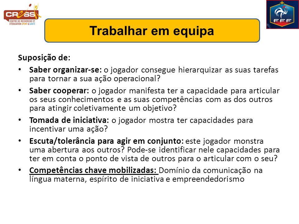 Suposição de: Saber organizar-se: o jogador consegue hierarquizar as suas tarefas para tornar a sua ação operacional.