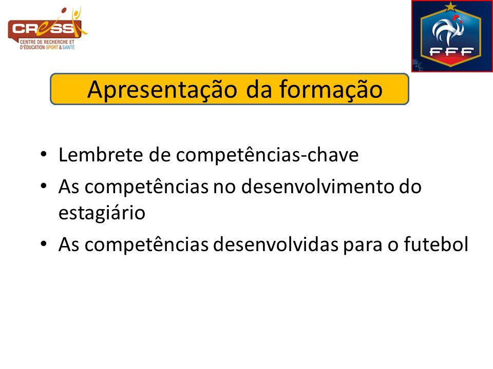 Apresentação da formação Lembrete de competências-chave As competências no desenvolvimento do estagiário As competências desenvolvidas para o futebol