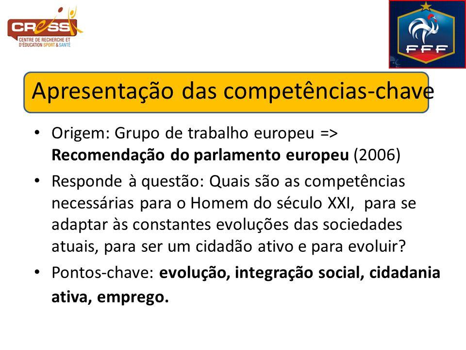 Apresentação das competências-chave Origem: Grupo de trabalho europeu => Recomendação do parlamento europeu (2006) Responde à questão: Quais são as competências necessárias para o Homem do século XXI, para se adaptar às constantes evoluções das sociedades atuais, para ser um cidadão ativo e para evoluir.