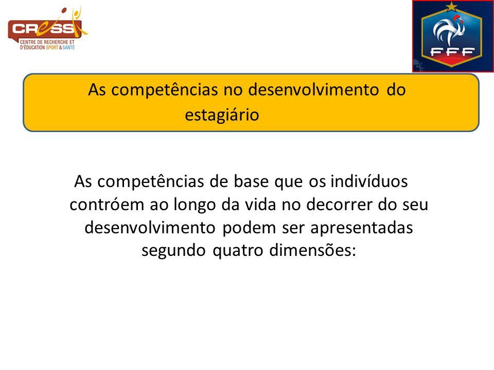 As competências no desenvolvimento do estagiário As competências de base que os indivíduos contróem ao longo da vida no decorrer do seu desenvolvimento podem ser apresentadas segundo quatro dimensões:
