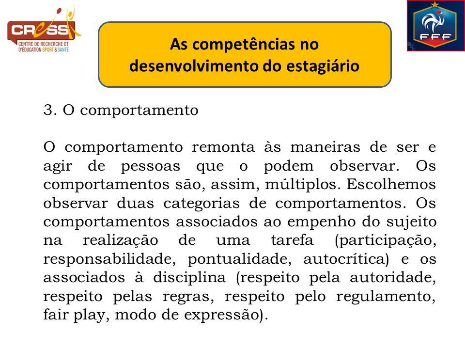 Participação/investimento: o jogador está particularmente implicado no seio da equipa.