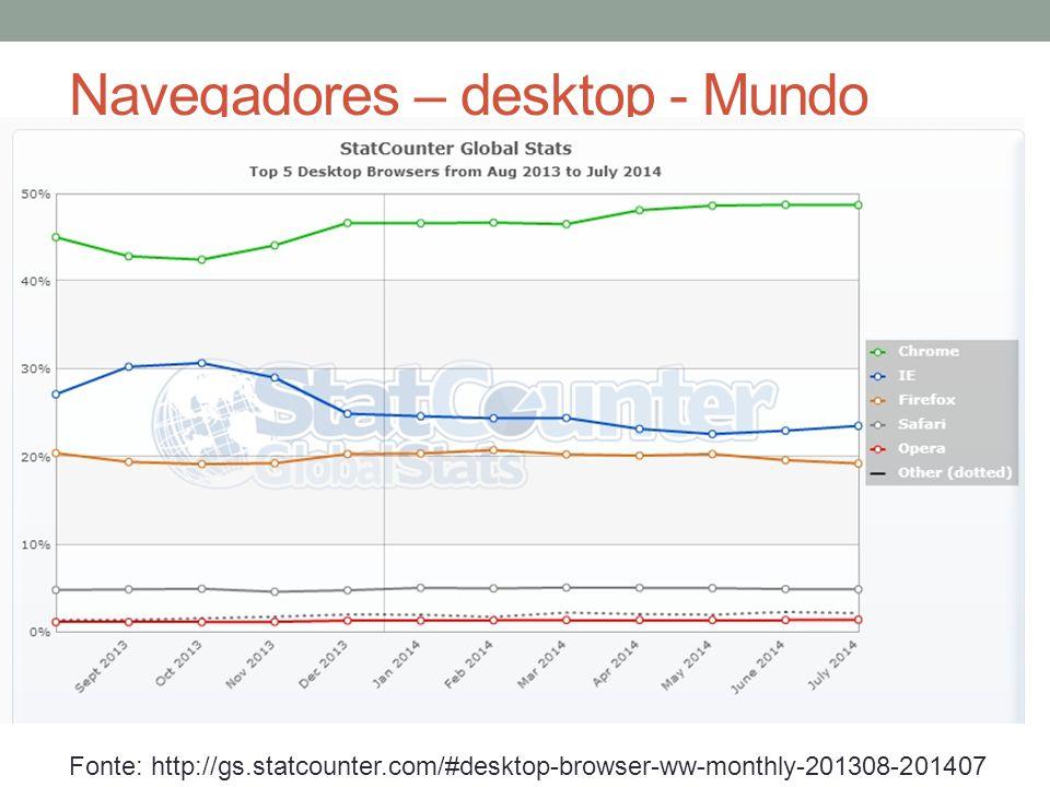 Navegadores – desktop - Mundo Fonte: http://gs.statcounter.com/#desktop-browser-ww-monthly-201308-201407