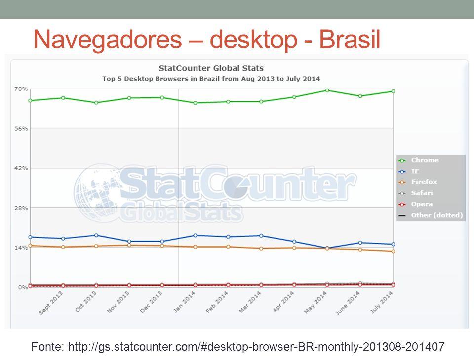 Navegadores – desktop - Brasil Fonte: http://gs.statcounter.com/#desktop-browser-BR-monthly-201308-201407