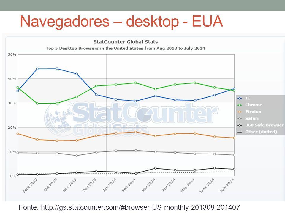 Navegadores – desktop - EUA Fonte: http://gs.statcounter.com/#browser-US-monthly-201308-201407