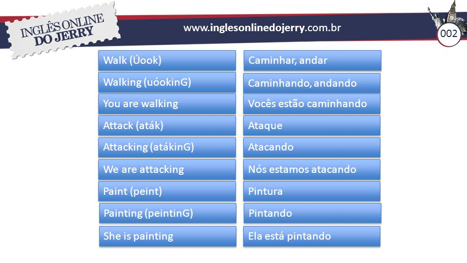 www.inglesonlinedojerry.com.br Walk (Úook) Caminhar, andar Walking (uóokinG) Caminhando, andando You are walking Vocês estão caminhando Attack (aták)