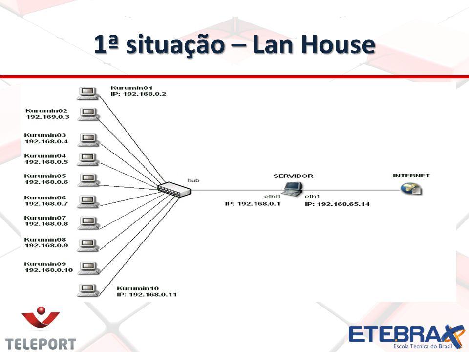 1ª situação – Lan House