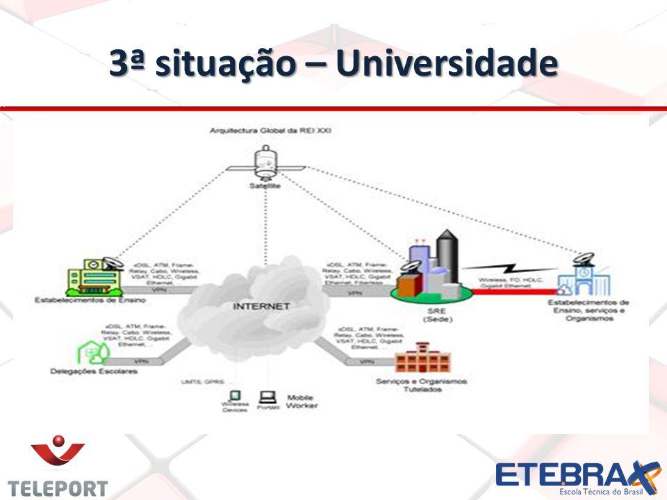 3ª situação – Universidade