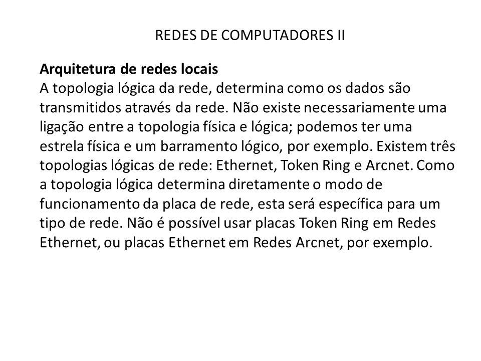 REDES DE COMPUTADORES II Arquitetura de redes locais A topologia lógica da rede, determina como os dados são transmitidos através da rede. Não existe