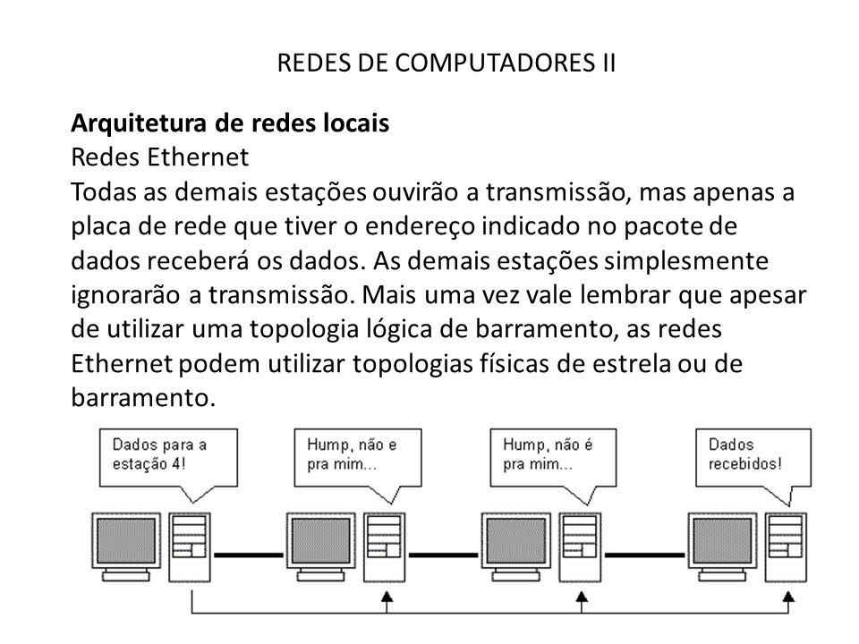 REDES DE COMPUTADORES II Arquitetura de redes locais Redes Ethernet Todas as demais estações ouvirão a transmissão, mas apenas a placa de rede que tiv