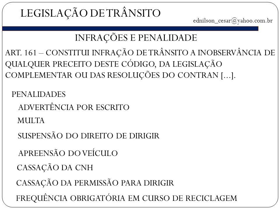 LEGISLAÇÃO DE TRÂNSITO ednilson_cesar@yahoo.com.br INFRAÇÕES E PENALIDADE ART.