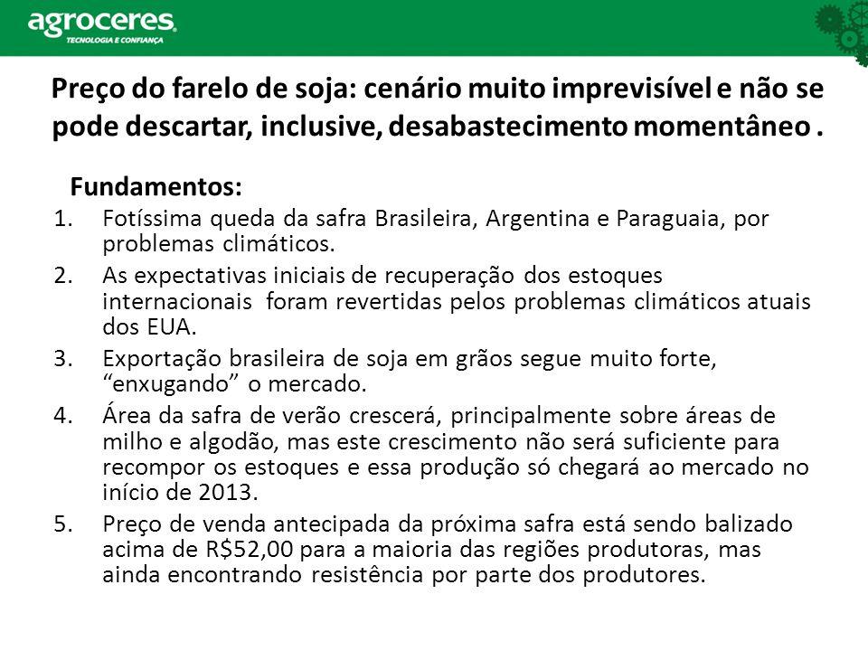 Preço do farelo de soja: cenário muito imprevisível e não se pode descartar, inclusive, desabastecimento momentâneo. 1.Fotíssima queda da safra Brasil