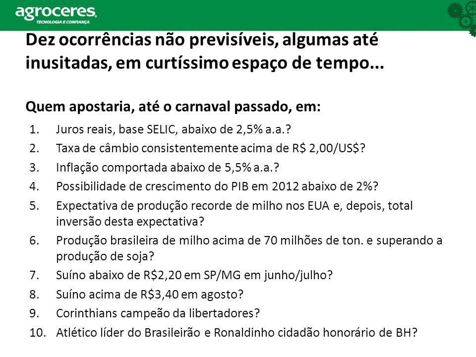 Algumas manchetes recentes Preços do milho vão se manter altos em 2013, diz Agroconsult – Reuters, 07/08/2012.