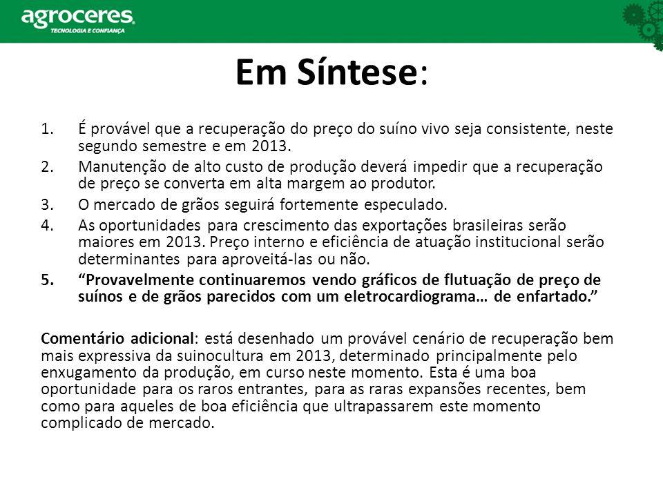 Em Síntese: 1.É provável que a recuperação do preço do suíno vivo seja consistente, neste segundo semestre e em 2013.