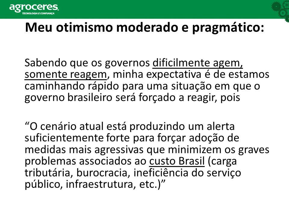 Meu otimismo moderado e pragmático: Sabendo que os governos dificilmente agem, somente reagem, minha expectativa é de estamos caminhando rápido para uma situação em que o governo brasileiro será forçado a reagir, pois O cenário atual está produzindo um alerta suficientemente forte para forçar adoção de medidas mais agressivas que minimizem os graves problemas associados ao custo Brasil (carga tributária, burocracia, ineficiência do serviço público, infraestrutura, etc.)