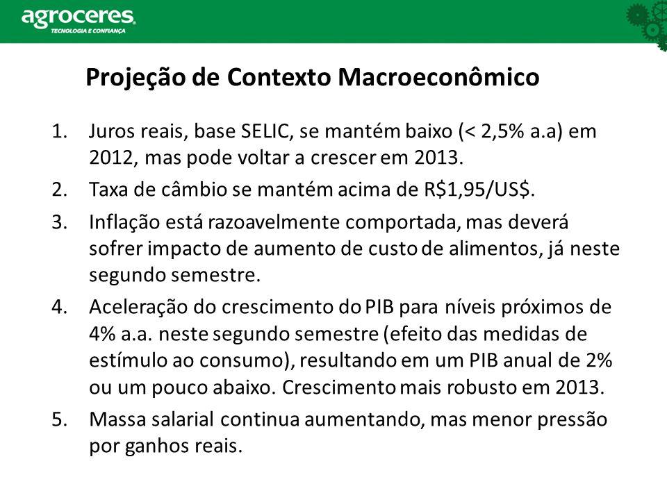 Projeção de Contexto Macroeconômico 1.Juros reais, base SELIC, se mantém baixo (< 2,5% a.a) em 2012, mas pode voltar a crescer em 2013.