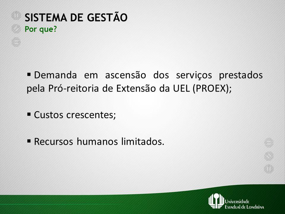 SISTEMA DE GESTÃO Por que?  Demanda em ascensão dos serviços prestados pela Pró-reitoria de Extensão da UEL (PROEX);  Custos crescentes;  Recursos