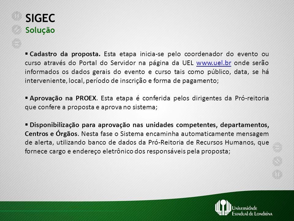 SIGEC Solução  Cadastro da proposta. Esta etapa inicia-se pelo coordenador do evento ou curso através do Portal do Servidor na página da UEL www.uel.