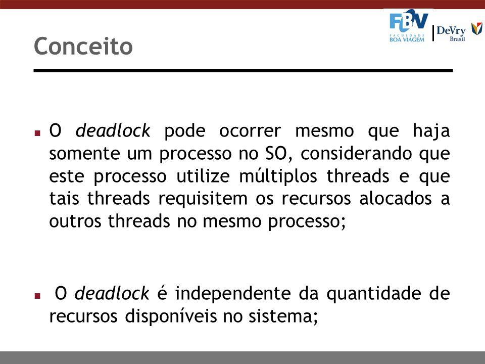 Condições Necessárias para a Ocorrência de Deadlock O deadlock ocorre naturalmente em alguns sistemas.