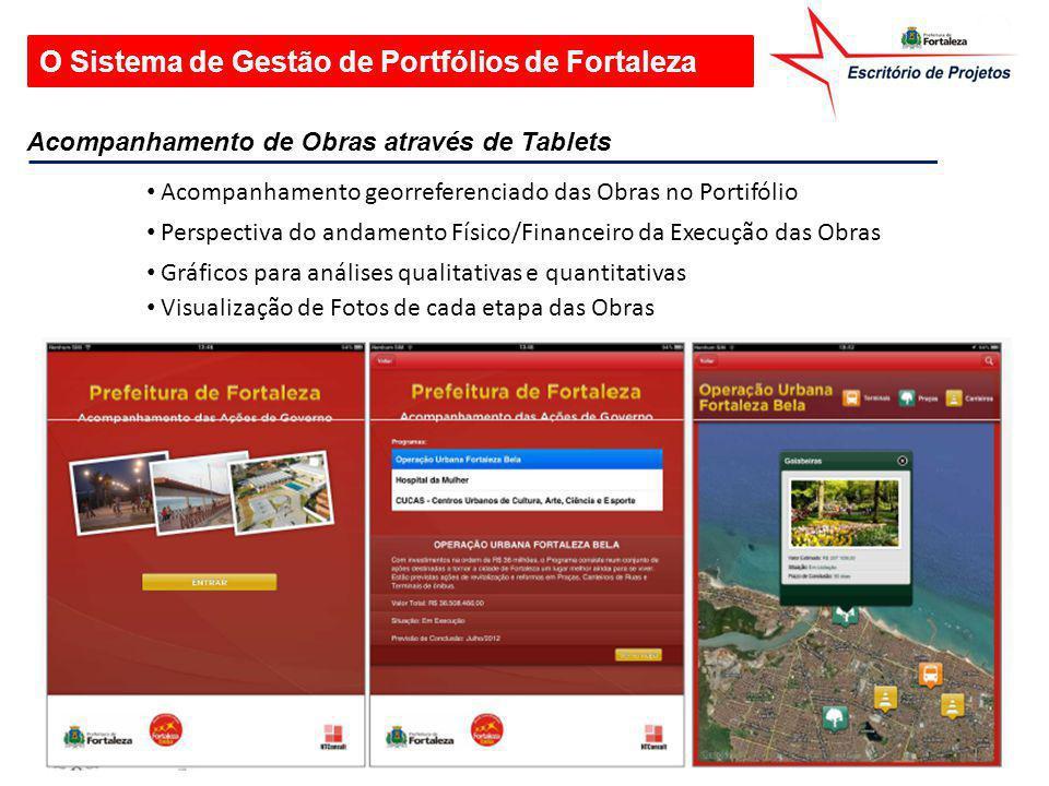 O Sistema de Gestão de Portfólios de Fortaleza Acompanhamento georreferenciado das Obras no Portifólio Perspectiva do andamento Físico/Financeiro da E