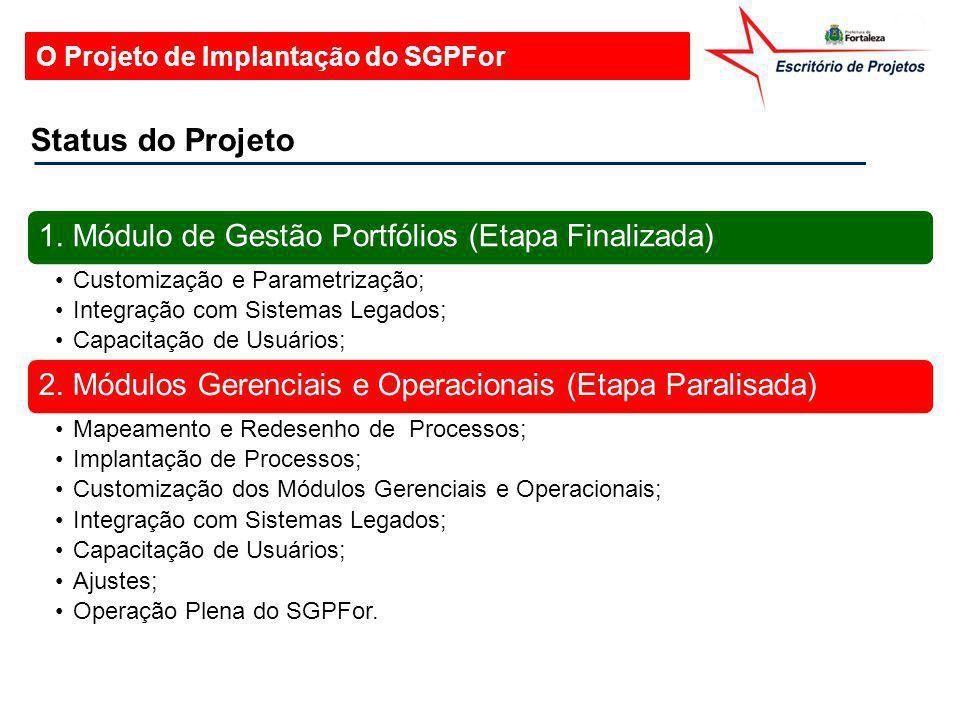 O Projeto de Implantação do SGPFor Status do Projeto 1. Módulo de Gestão Portfólios (Etapa Finalizada) Customização e Parametrização; Integração com S