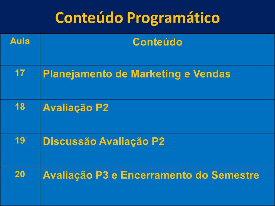 Conteúdo Programático 11 Aula Conteúdo 17 Planejamento de Marketing e Vendas 18 Avaliação P2 19 Discussão Avaliação P2 20 Avaliação P3 e Encerramento