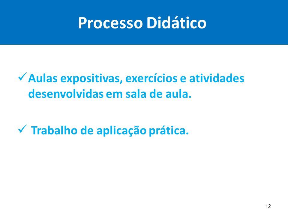 Processo Didático Aulas expositivas, exercícios e atividades desenvolvidas em sala de aula. Trabalho de aplicação prática. 12
