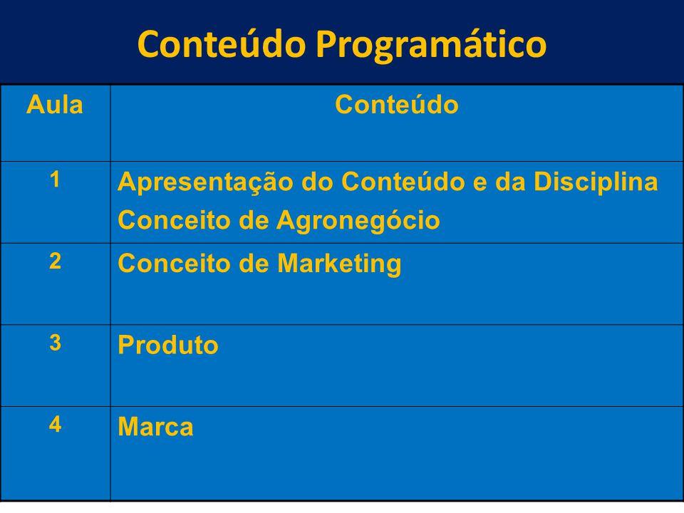 Conteúdo Programático 7 AulaConteúdo 1 Apresentação do Conteúdo e da Disciplina Conceito de Agronegócio 2 Conceito de Marketing 3 Produto 4 Marca