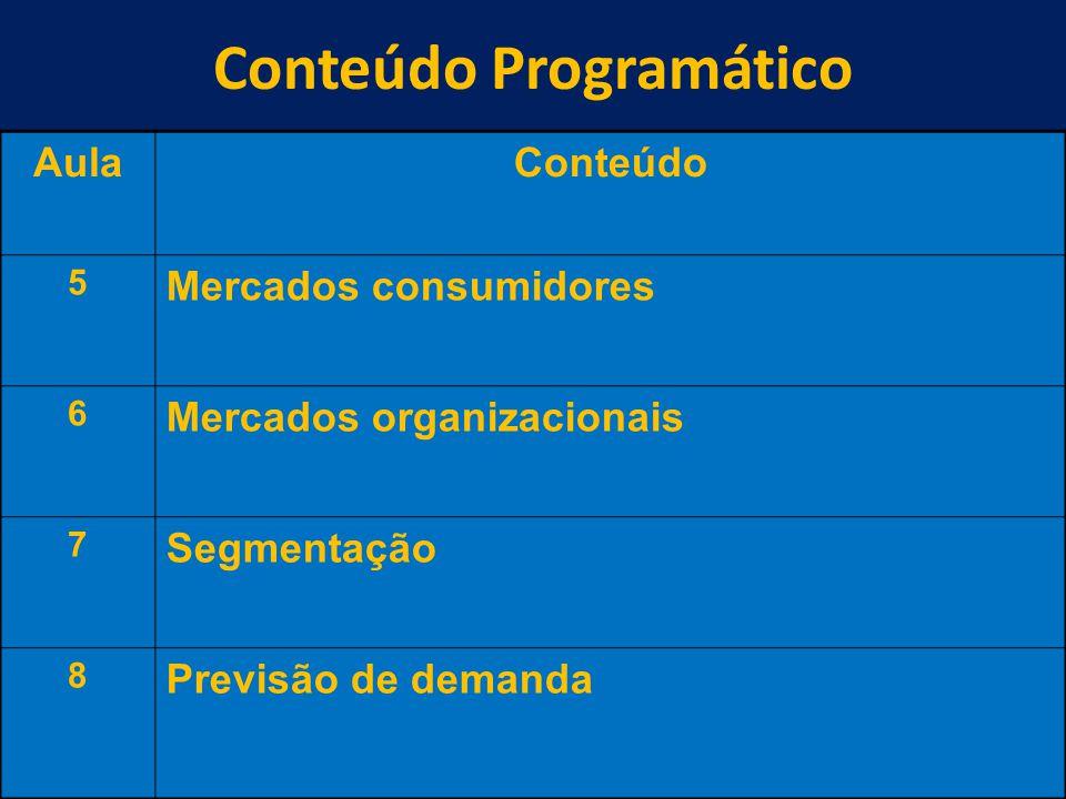 Conteúdo Programático 8 AulaConteúdo 5 Mercados consumidores 6 Mercados organizacionais 7 Segmentação 8 Previsão de demanda