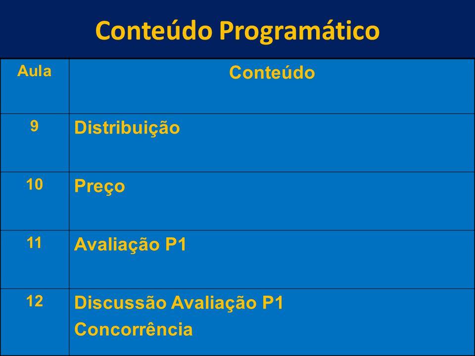 Conteúdo Programático 9 Aula Conteúdo 9 Distribuição 10 Preço 11 Avaliação P1 12 Discussão Avaliação P1 Concorrência