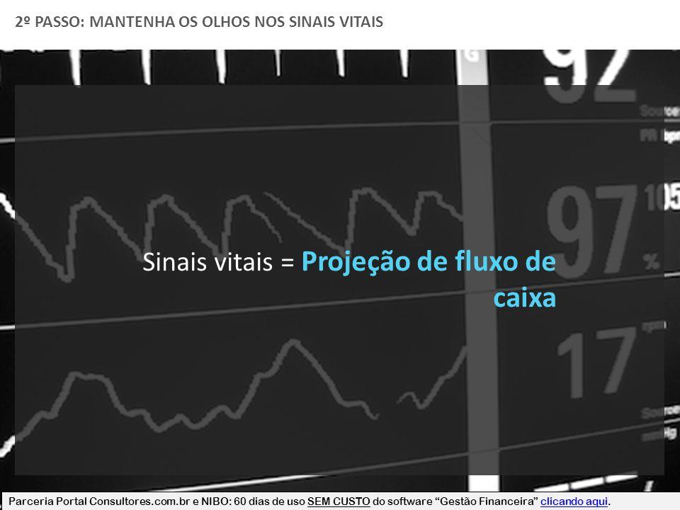 2º PASSO: MANTENHA OS OLHOS NOS SINAIS VITAIS Sinais vitais = Projeção de fluxo de caixa Parceria Portal Consultores.com.br e NIBO: 60 dias de uso SEM