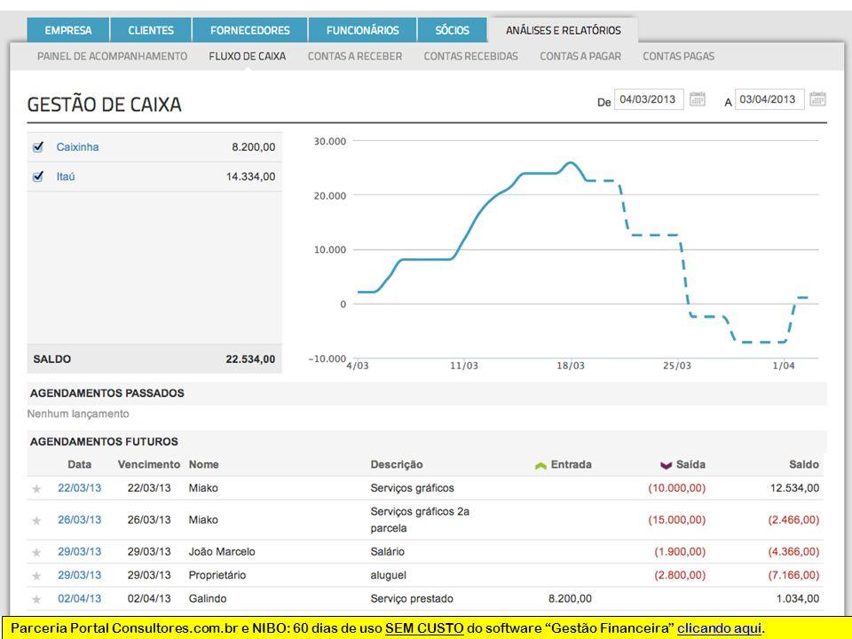 """2º PASSO: MANTENHA OS OLHOS NOS SINAIS VITAIS Parceria Portal Consultores.com.br e NIBO: 60 dias de uso SEM CUSTO do software """"Gestão Financeira"""" clic"""